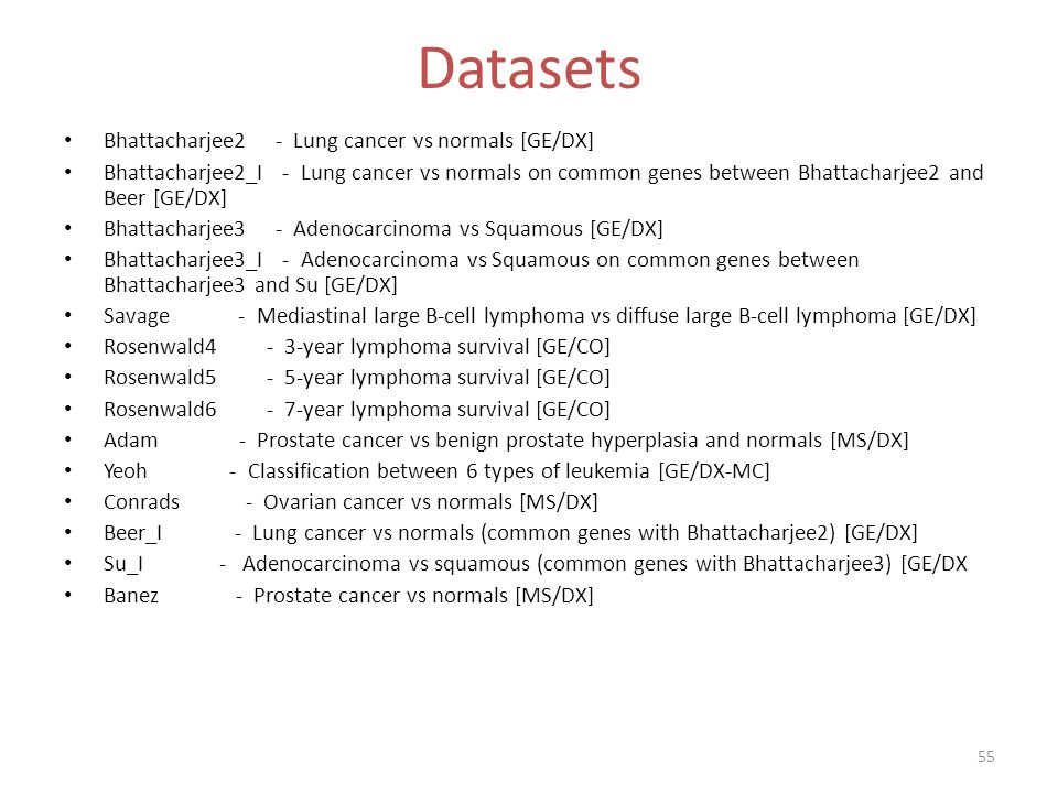 Datasets Bhattacharjee2 - Lung cancer vs normals [GE/DX]